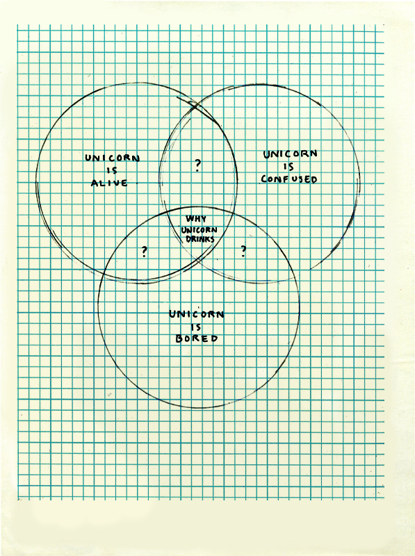 http://misterunicorn.com/files/gimgs/20_david-shrigley-unicorn-moss-venn-diagram.jpg