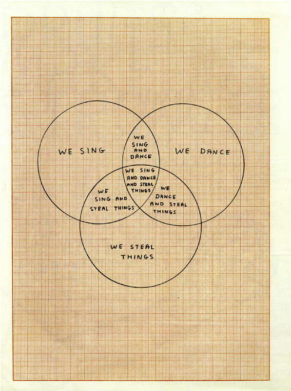 http://misterunicorn.com/files/gimgs/20_david-shrigley-venn-diagramjpg.jpg